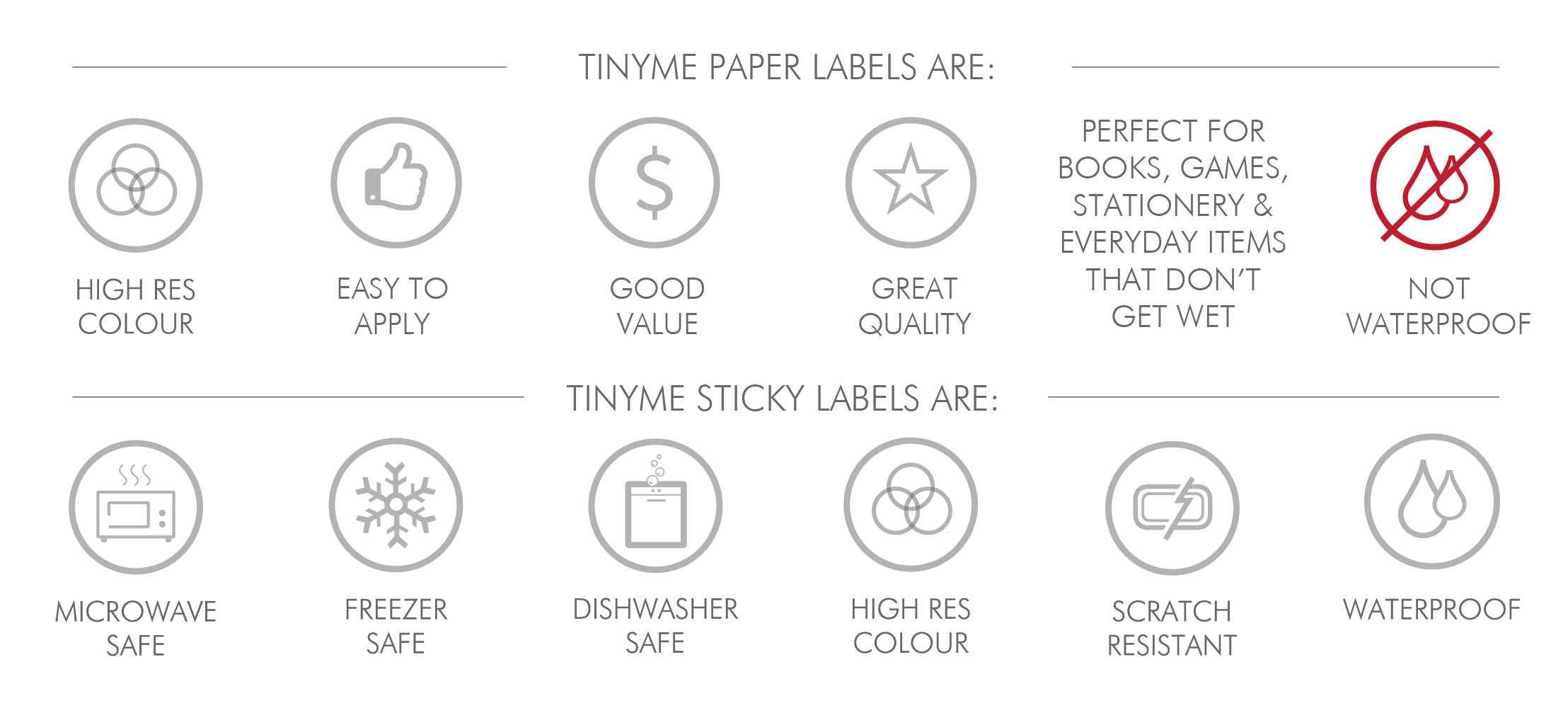 Sticky & PaperLabel Features