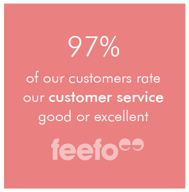 97% of our customers rate our customer service good or excellent